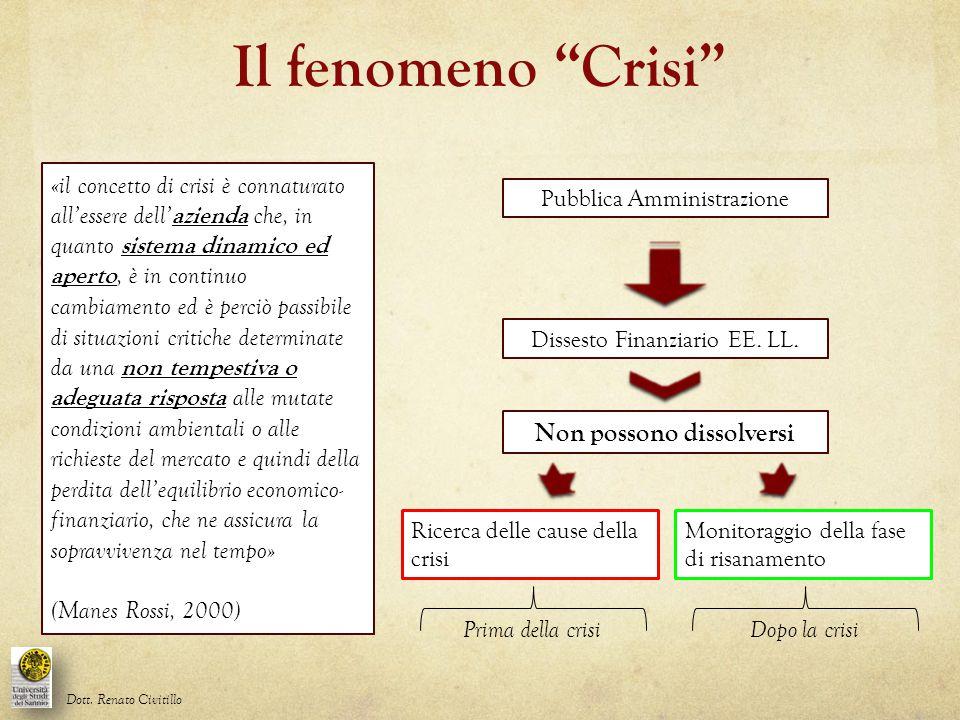 """Il fenomeno """"Crisi"""" «il concetto di crisi è connaturato all'essere dell' azienda che, in quanto sistema dinamico ed aperto, è in continuo cambiamento"""