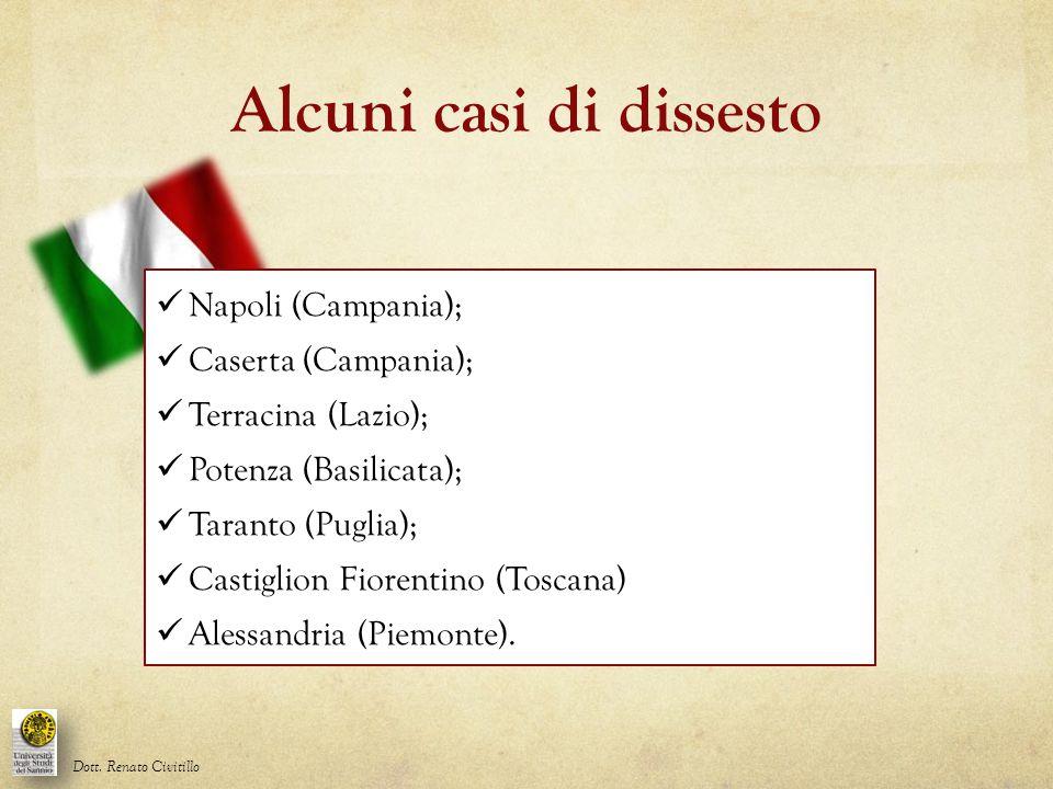 Alcuni casi di dissesto Napoli (Campania); Caserta (Campania); Terracina (Lazio); Potenza (Basilicata); Taranto (Puglia); Castiglion Fiorentino (Tosca