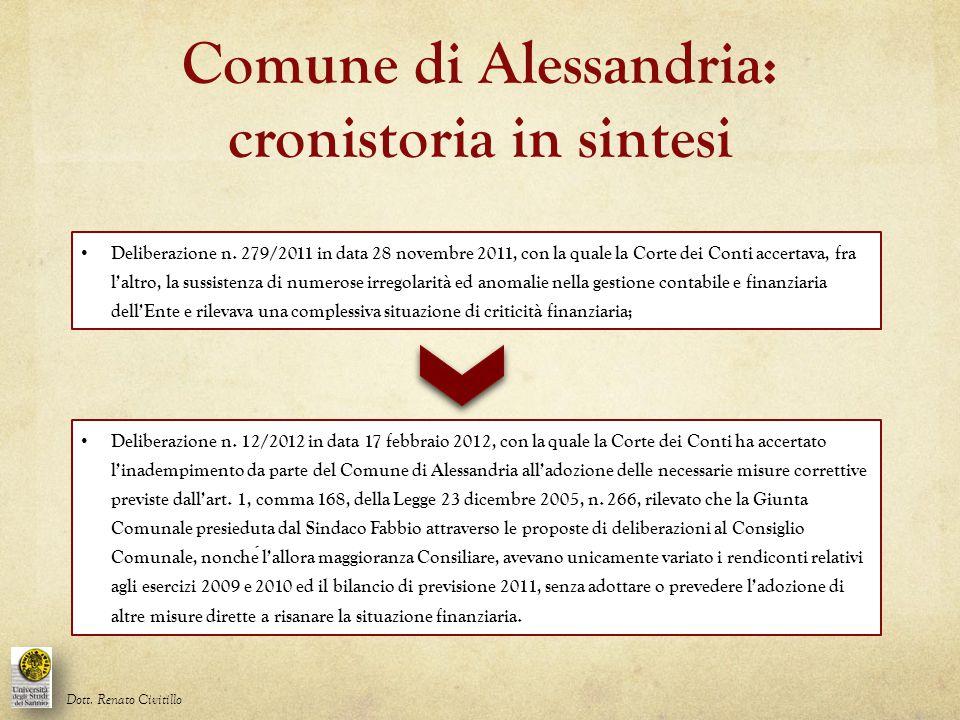 Comune di Alessandria: cronistoria in sintesi Dott. Renato Civitillo Deliberazione n. 279/2011 in data 28 novembre 2011, con la quale la Corte dei Con