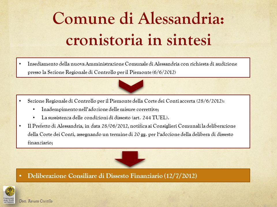 Sezione Regionale di Controllo per il Piemonte della Corte dei Conti accerta (28/6/2012): Inadempimento nell'adozione delle misure correttive; La suss