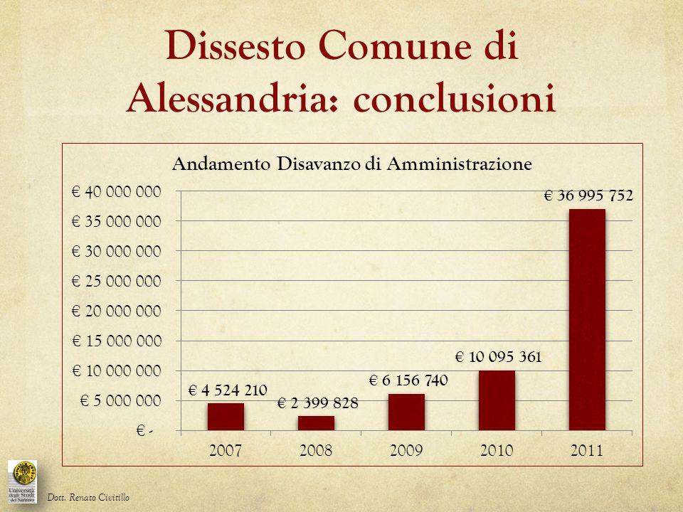 Dissesto Comune di Alessandria: conclusioni Dott. Renato Civitillo