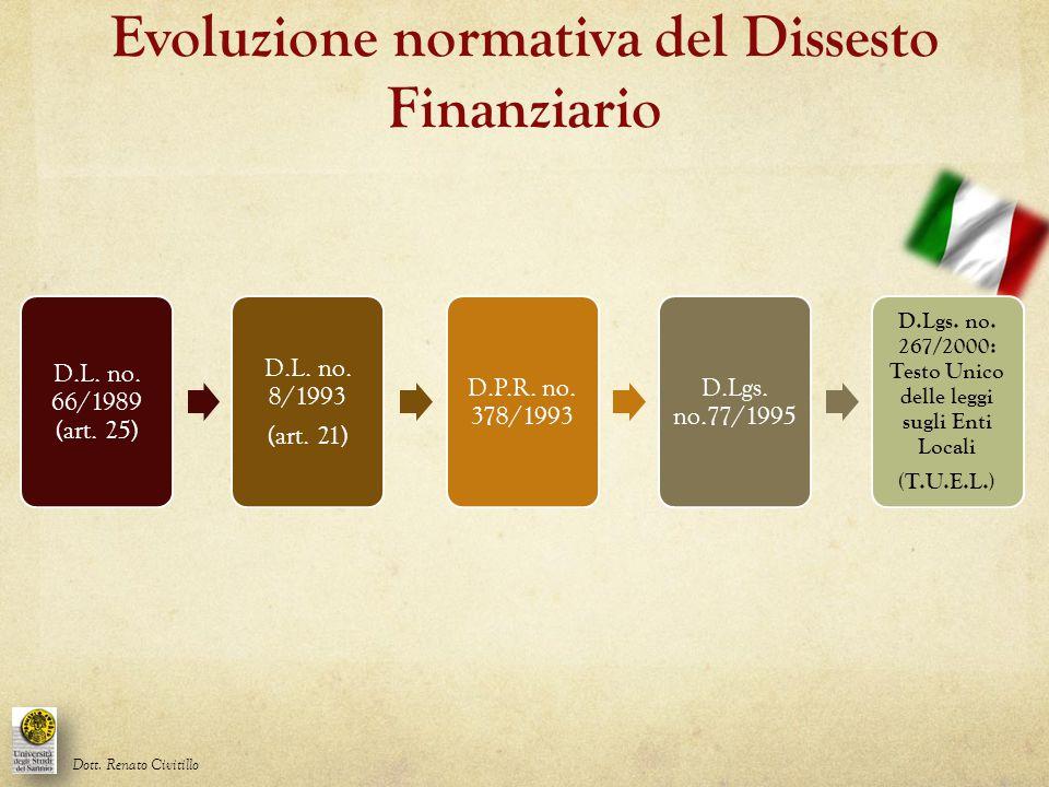 Evoluzione normativa del Dissesto Finanziario D.L. no. 66/1989 (art. 25) D.L. no. 8/1993 (art. 21) D.P.R. no. 378/1993 D.Lgs. no.77/1995 D.Lgs. no. 26