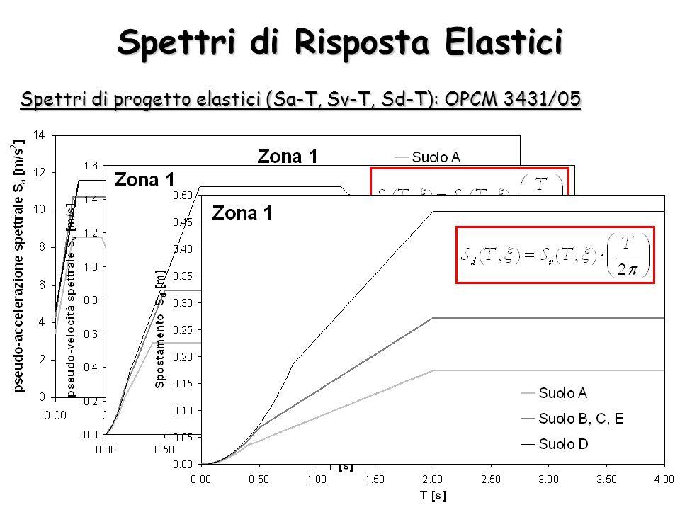 Spettri di Risposta Elastici Spettri di progetto elastici (Sa-T, Sv-T, Sd-T): OPCM 3431/05