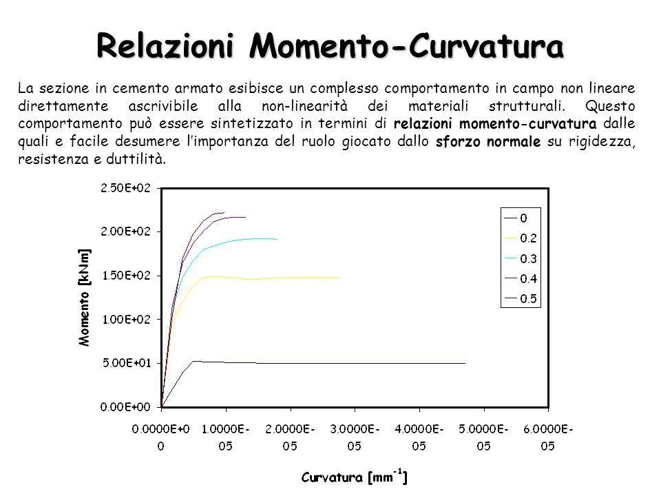 Relazioni Momento-Curvatura La sezione in cemento armato esibisce un complesso comportamento in campo non lineare direttamente ascrivibile alla non-li