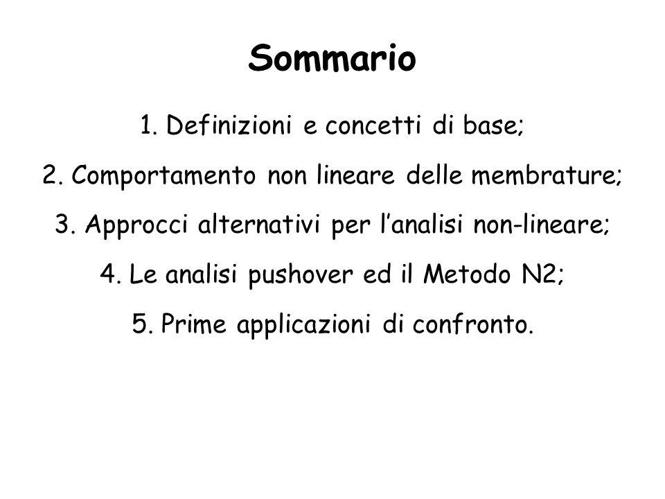 Sommario 1. Definizioni e concetti di base; 2. Comportamento non lineare delle membrature; 3. Approcci alternativi per l'analisi non-lineare; 4. Le an