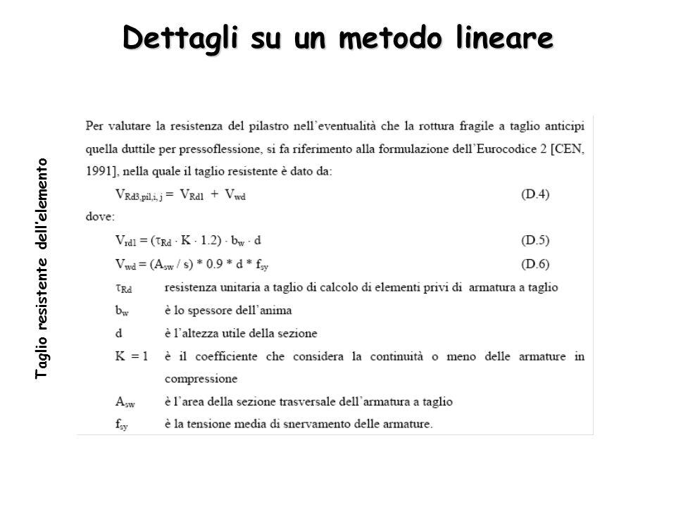 Dettagli su un metodo lineare Taglio resistente dell'elemento