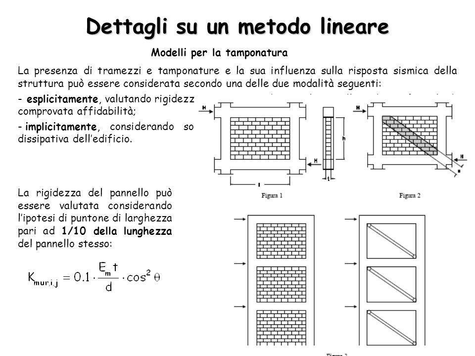 Dettagli su un metodo lineare Modelli per la tamponatura La presenza di tramezzi e tamponature e la sua influenza sulla risposta sismica della struttu