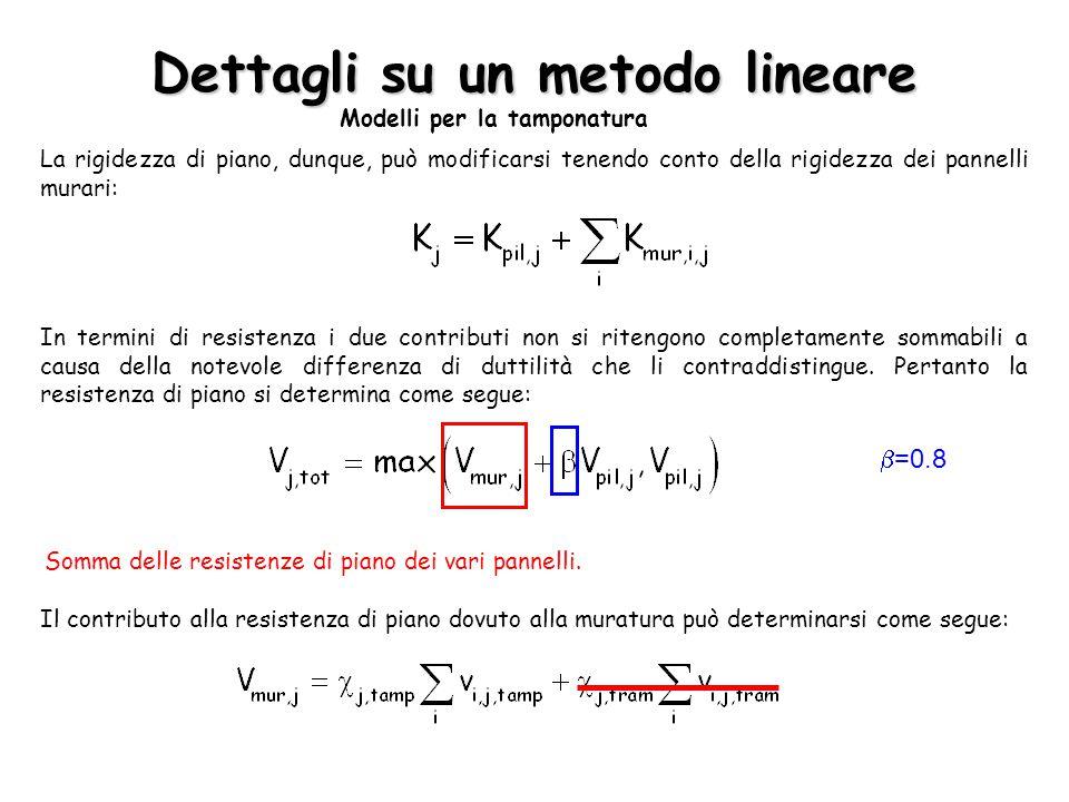 Dettagli su un metodo lineare Modelli per la tamponatura La rigidezza di piano, dunque, può modificarsi tenendo conto della rigidezza dei pannelli mur