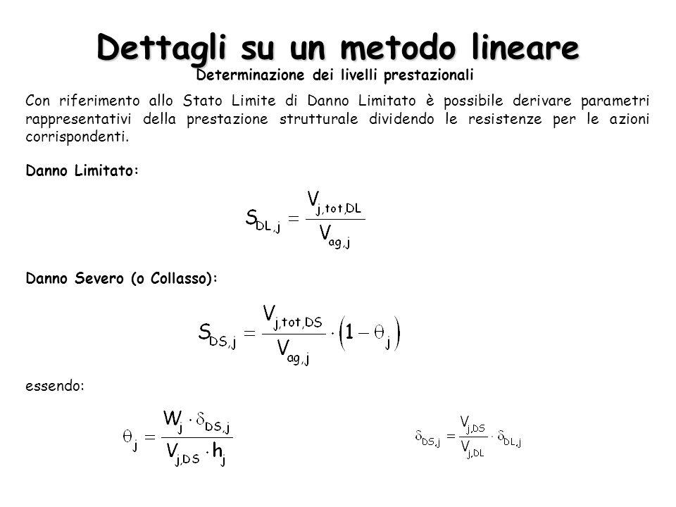 Dettagli su un metodo lineare Determinazione dei livelli prestazionali Con riferimento allo Stato Limite di Danno Limitato è possibile derivare parame