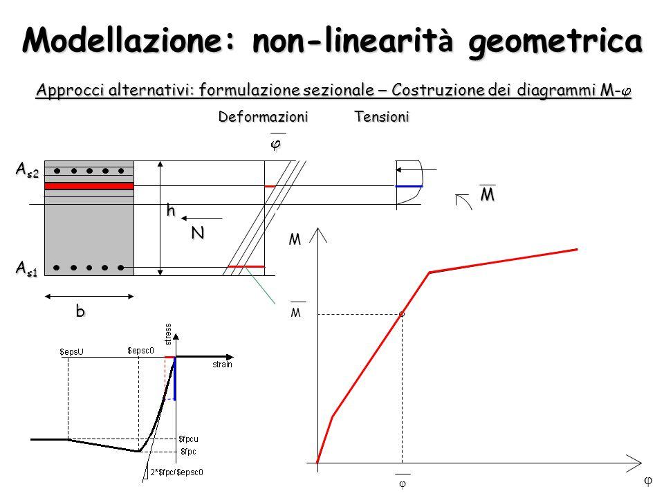 Modellazione: non-linearit à geometrica Approcci alternativi: formulazione sezionale – Costruzione dei diagrammi M-  b h A s1 A s2 N M  M  M  Defo