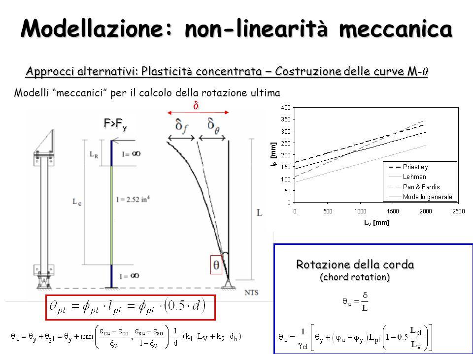 """Modellazione: non-linearit à meccanica Approcci alternativi: Plasticit à concentrata – Costruzione delle curve M-  Modelli """"meccanici"""" per il calcolo"""
