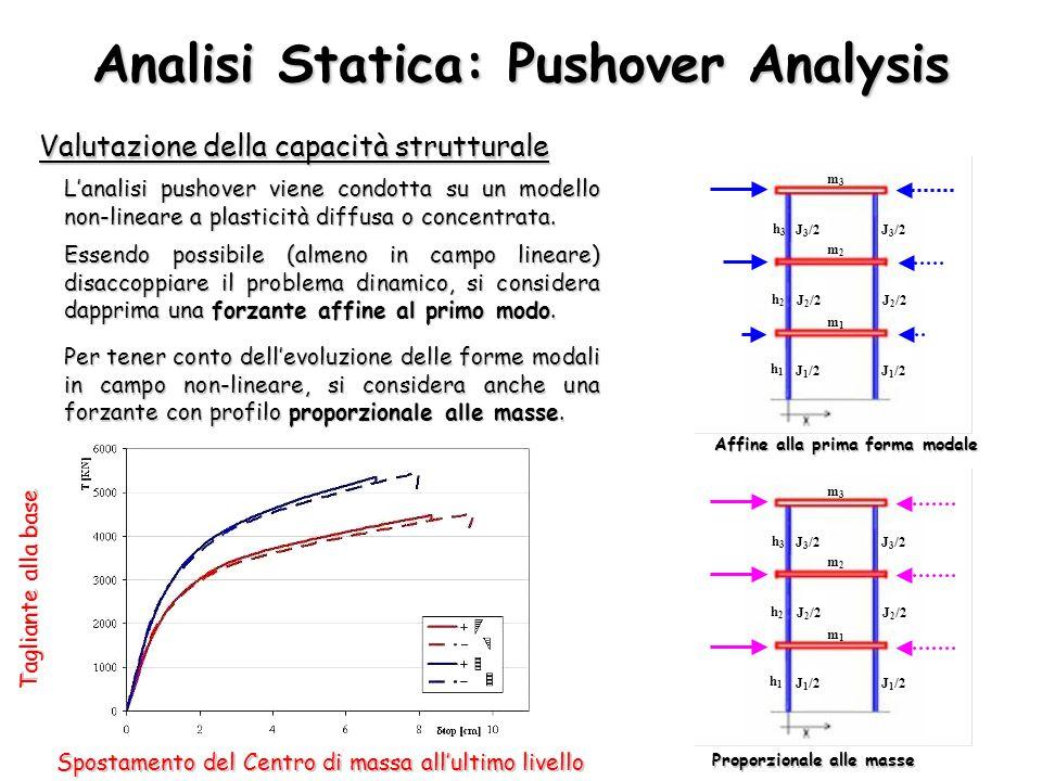 Analisi Statica: Pushover Analysis Valutazione della capacità strutturale L'analisi pushover viene condotta su un modello non-lineare a plasticità dif