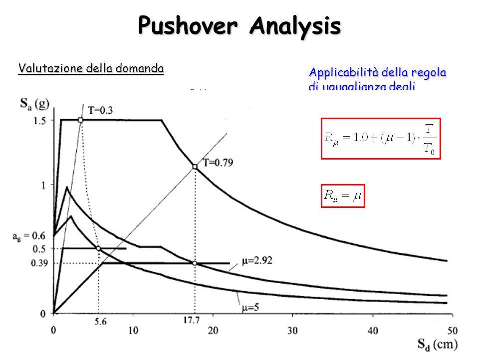 Pushover Analysis Valutazione della domanda Spettro Elastico di Progetto Applicabilità della regola di uguaglianza degli spostamenti T>T C T<T C