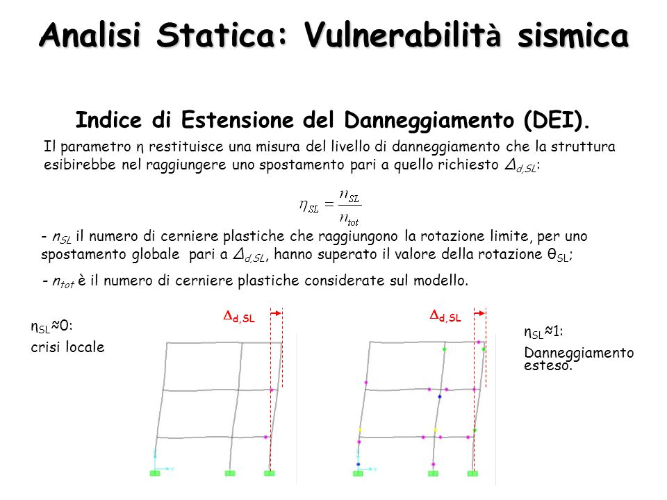 Indice di Estensione del Danneggiamento (DEI). Il parametro η restituisce una misura del livello di danneggiamento che la struttura esibirebbe nel rag