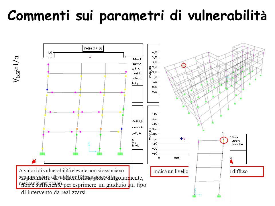 Commenti sui parametri di vulnerabilit à ηcηc ηcηc ηcηc ηcηc A valori di vulnerabilità elevata non si associano sempre valori elevati di ηc (formazion
