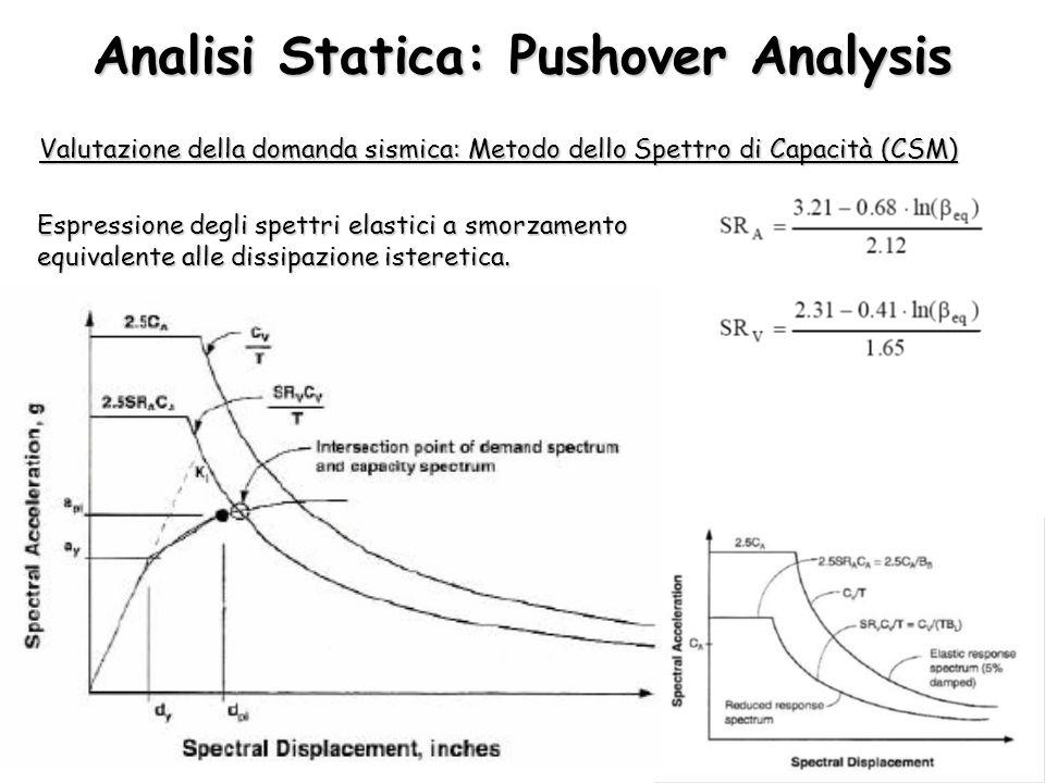Analisi Statica: Pushover Analysis Valutazione della domanda sismica: Metodo dello Spettro di Capacità (CSM) Espressione degli spettri elastici a smor