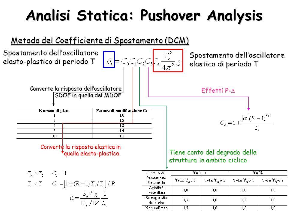 Analisi Statica: Pushover Analysis Metodo del Coefficiente di Spostamento (DCM) Spostamento dell'oscillatore elastico di periodo T Spostamento dell'os