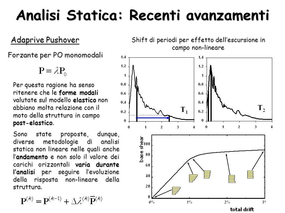 Analisi Statica: Recenti avanzamenti Adaprive Pushover Forzante per PO monomodali Shift di periodi per effetto dell'escursione in campo non-lineare Pe