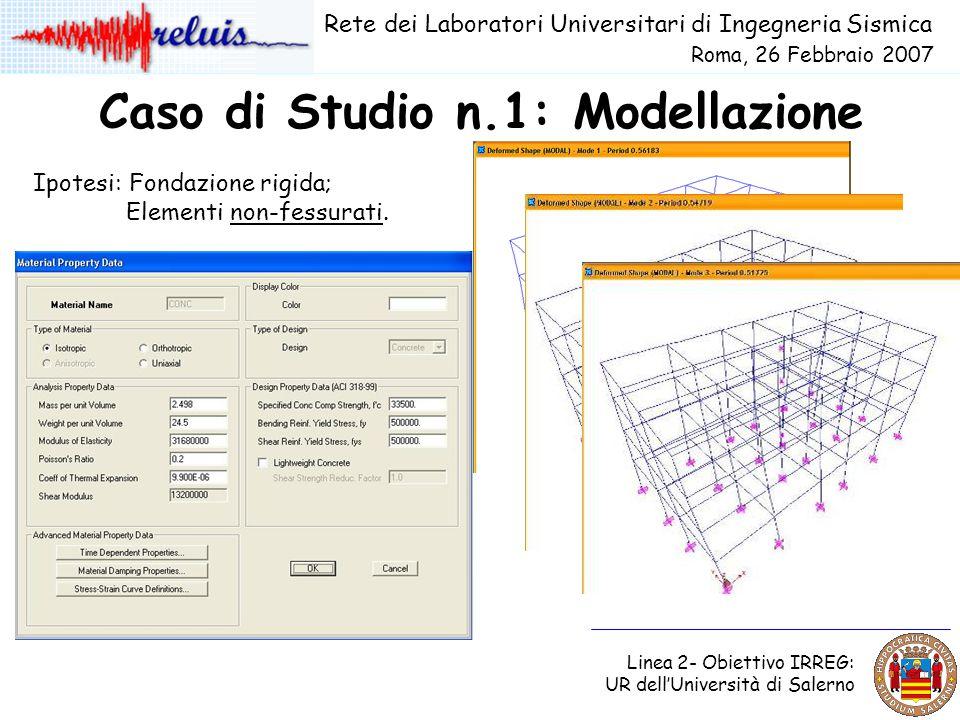 Caso di Studio n.1: Modellazione Rete dei Laboratori Universitari di Ingegneria Sismica Roma, 26 Febbraio 2007 Linea 2- Obiettivo IRREG: UR dell'Unive