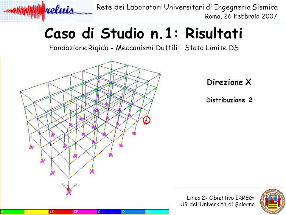 Caso di Studio n.1: Risultati Rete dei Laboratori Universitari di Ingegneria Sismica Roma, 26 Febbraio 2007 Linea 2- Obiettivo IRREG: UR dell'Universi