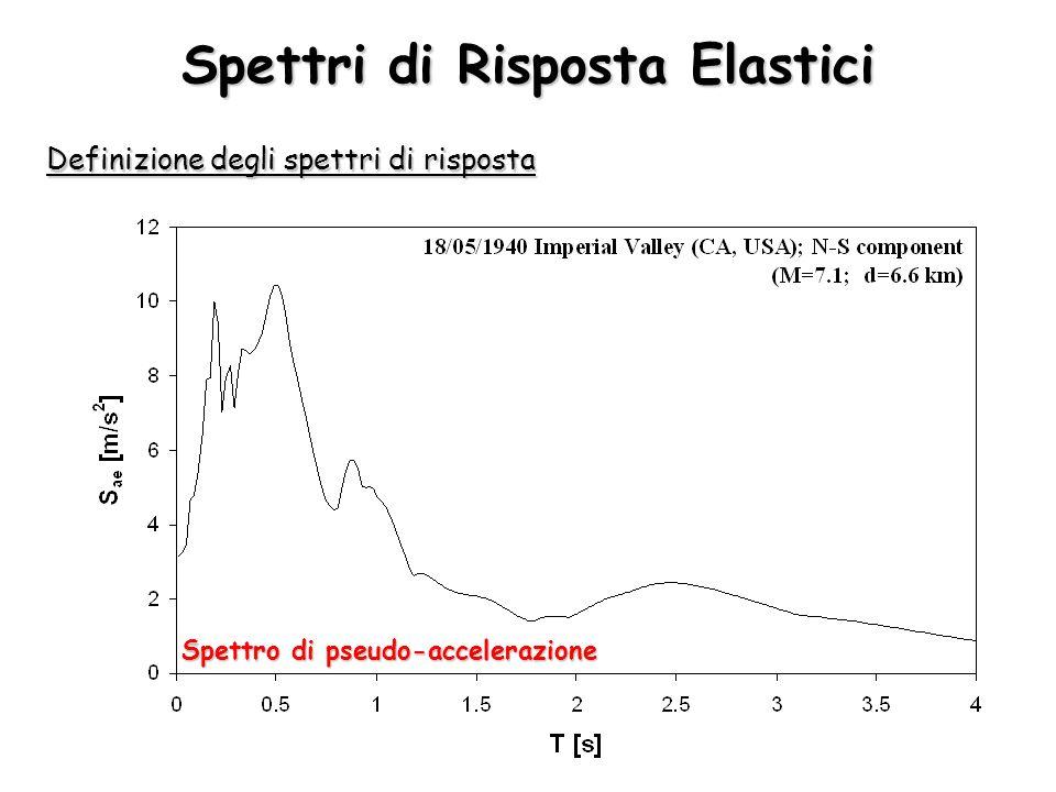 Spettri di Risposta Elastici Definizione degli spettri di risposta Spettro di spostamento Spettro di pseudo-velocità Spettro di pseudo-accelerazione
