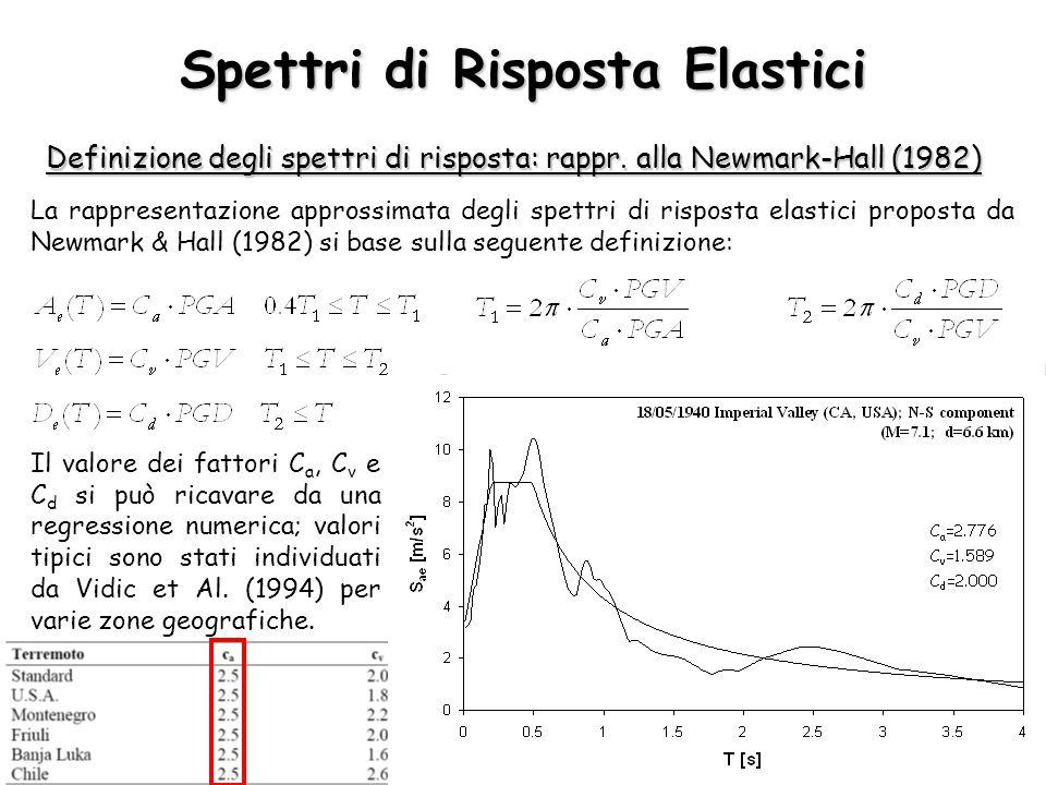 Spettri di Risposta Elastici Definizione degli spettri di risposta: rappr. alla Newmark-Hall (1982) La rappresentazione approssimata degli spettri di