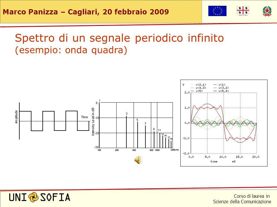 Corso di laurea in Scienze della Comunicazione Marco Panizza – Cagliari, 20 febbraio 2009 Grazie alla teoria di Fourier, un segnale di qualunque forma può essere scomposto in componenti, tutte sinusoidali, ciascuna con una certa frequenza e una certa ampiezza.