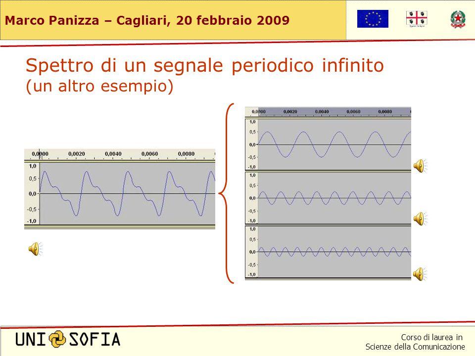 Corso di laurea in Scienze della Comunicazione Marco Panizza – Cagliari, 20 febbraio 2009 Spettro di un segnale periodico infinito (esempio: onda quadra)