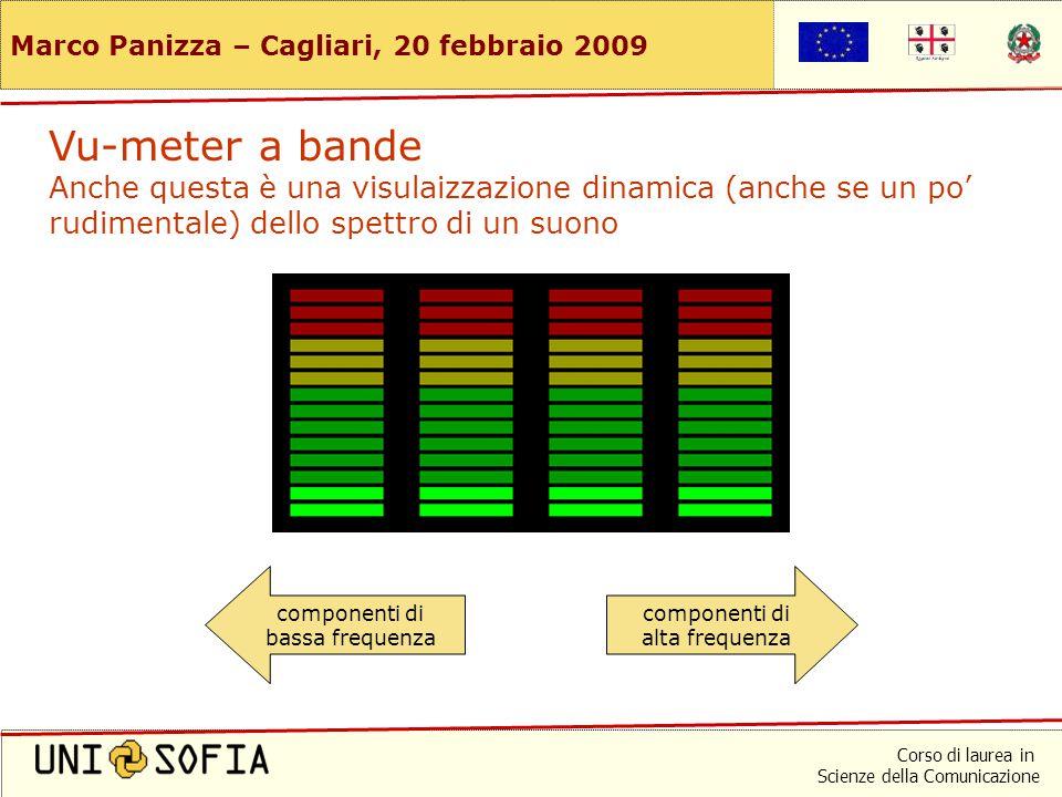 Corso di laurea in Scienze della Comunicazione Marco Panizza – Cagliari, 20 febbraio 2009 Componenti armoniche in una corda vibrante dalle animazioni