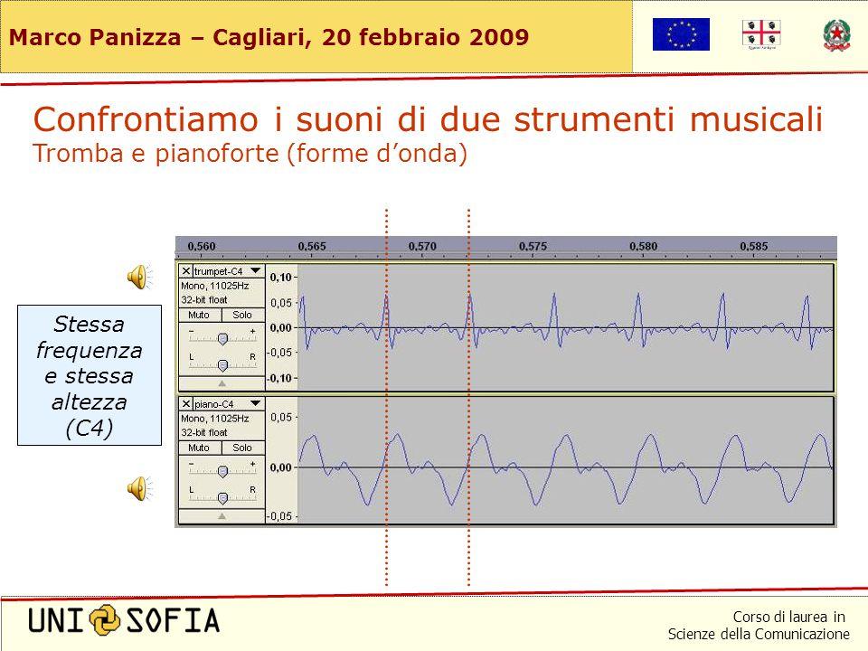 Corso di laurea in Scienze della Comunicazione Marco Panizza – Cagliari, 20 febbraio 2009 Vu-meter a bande Anche questa è una visulaizzazione dinamica (anche se un po' rudimentale) dello spettro di un suono componenti di bassa frequenza componenti di alta frequenza