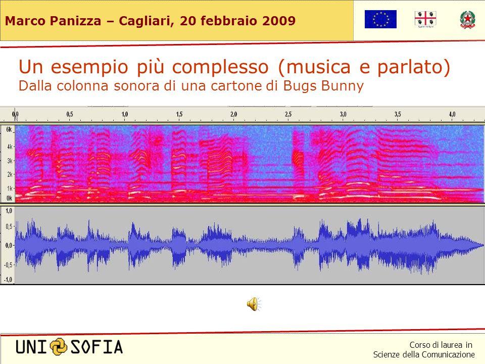 Corso di laurea in Scienze della Comunicazione Marco Panizza – Cagliari, 20 febbraio 2009 Spettro delle vocali nella voce parlata