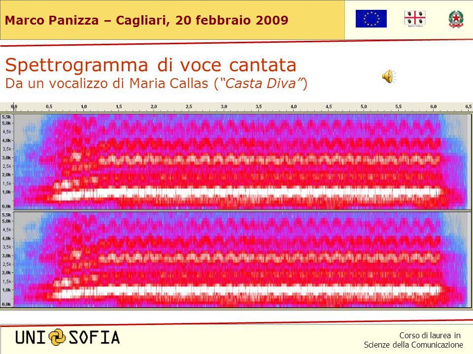 Corso di laurea in Scienze della Comunicazione Marco Panizza – Cagliari, 20 febbraio 2009 Un esempio più complesso (musica e parlato) Dalla colonna so