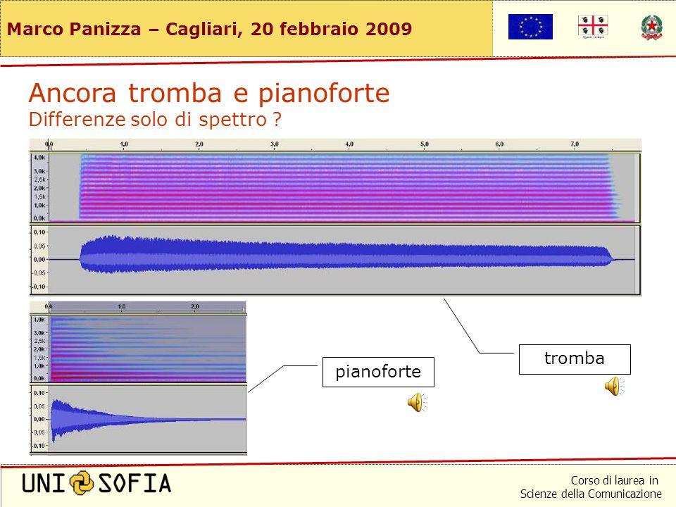 Corso di laurea in Scienze della Comunicazione Marco Panizza – Cagliari, 20 febbraio 2009 Il caso della quintina sarda Bernard Lortat–Jacob, Centre de