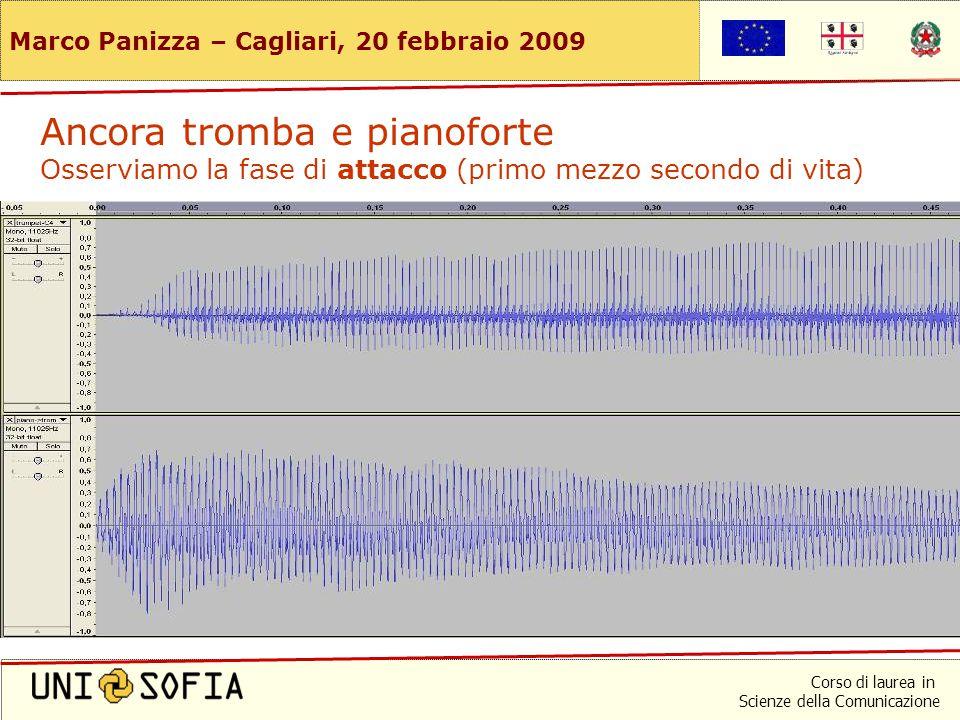 Corso di laurea in Scienze della Comunicazione Marco Panizza – Cagliari, 20 febbraio 2009 Ancora tromba e pianoforte Differenze solo di spettro .