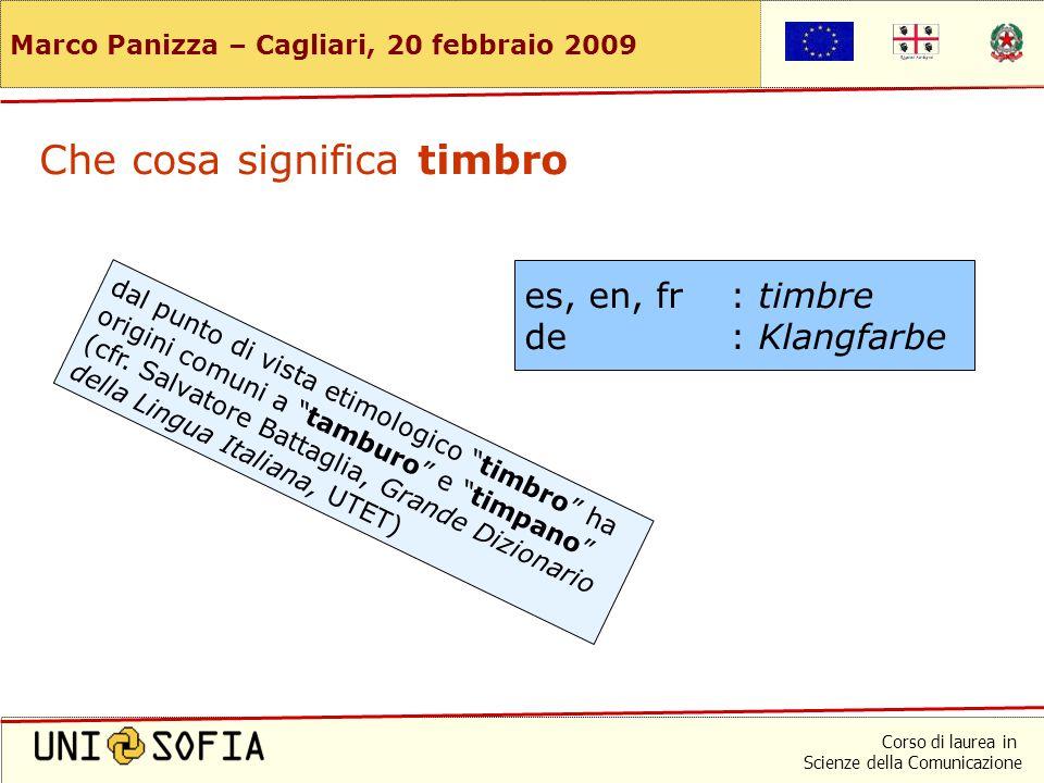 Corso di laurea in Scienze della Comunicazione Marco Panizza – Cagliari, 20 febbraio 2009 Gli alfabeti della comunicazione sonora nascono da modulazio
