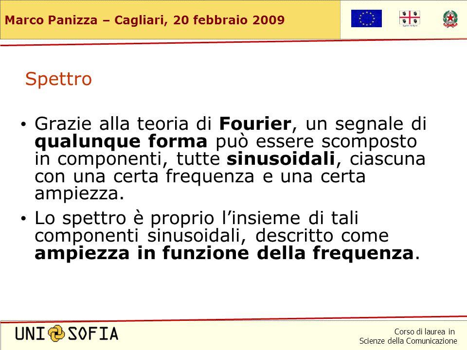 Corso di laurea in Scienze della Comunicazione Marco Panizza – Cagliari, 20 febbraio 2009 Influenza dello spettro sul timbro – Conoscere lo spettro (p