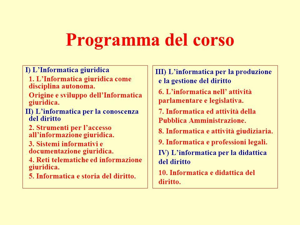 Programma del corso I) L'Informatica giuridica 1. L'Informatica giuridica come disciplina autonoma. Origine e sviluppo dell'Informatica giuridica. II)