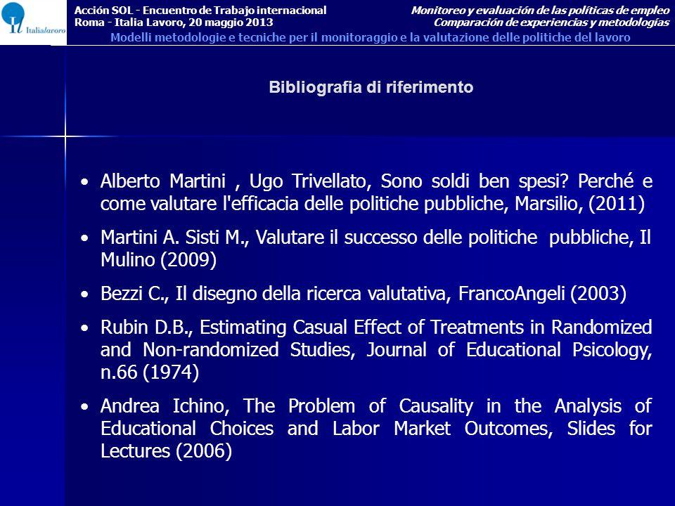Bibliografia di riferimento Alberto Martini, Ugo Trivellato, Sono soldi ben spesi.