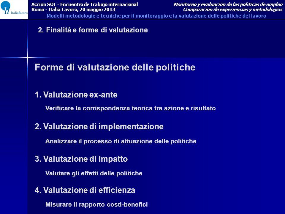 Forme di valutazione delle politiche 1.