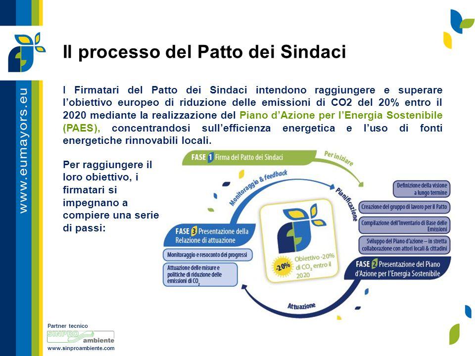 Partner tecnico www.sinproambiente.com Il processo del Patto dei Sindaci I Firmatari del Patto dei Sindaci intendono raggiungere e superare l'obiettivo europeo di riduzione delle emissioni di CO2 del 20% entro il 2020 mediante la realizzazione del Piano d'Azione per l'Energia Sostenibile (PAES), concentrandosi sull'efficienza energetica e l'uso di fonti energetiche rinnovabili locali.