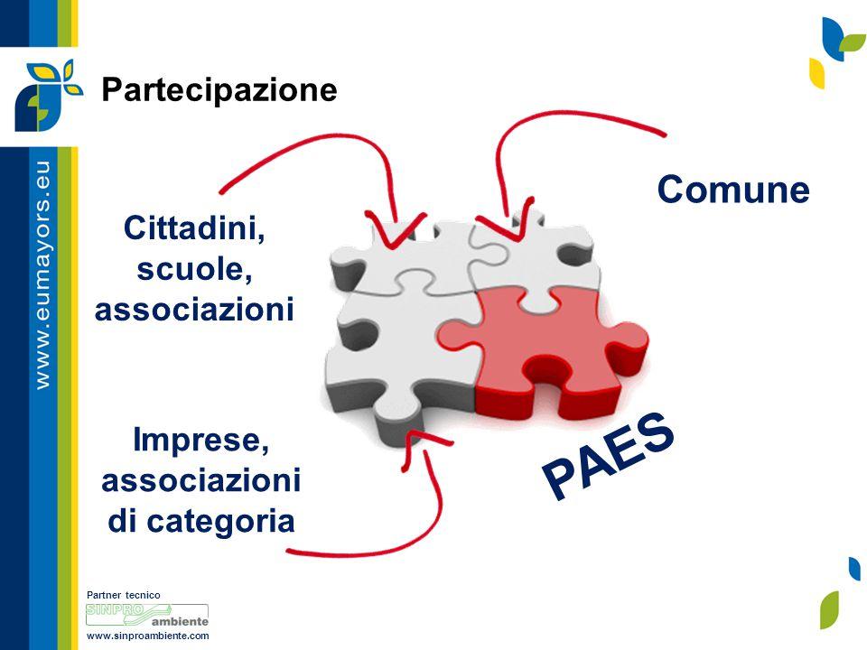 Partner tecnico www.sinproambiente.com Imprese, associazioni di categoria Comune Cittadini, scuole, associazioni PAES Partecipazione