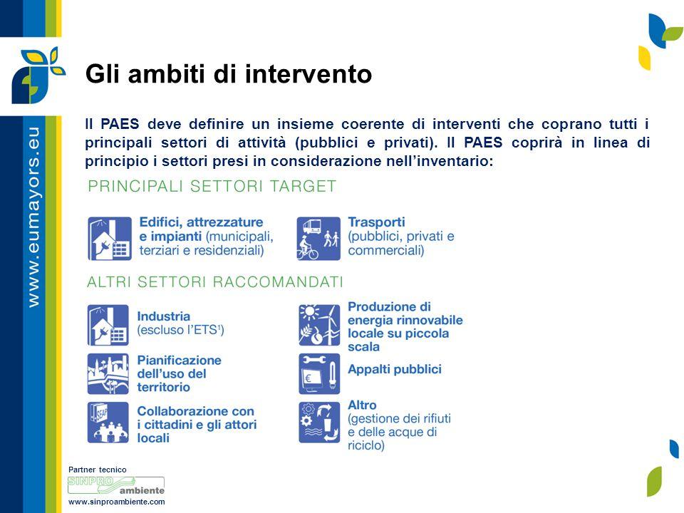 Partner tecnico www.sinproambiente.com Il PAES deve definire un insieme coerente di interventi che coprano tutti i principali settori di attività (pubblici e privati).