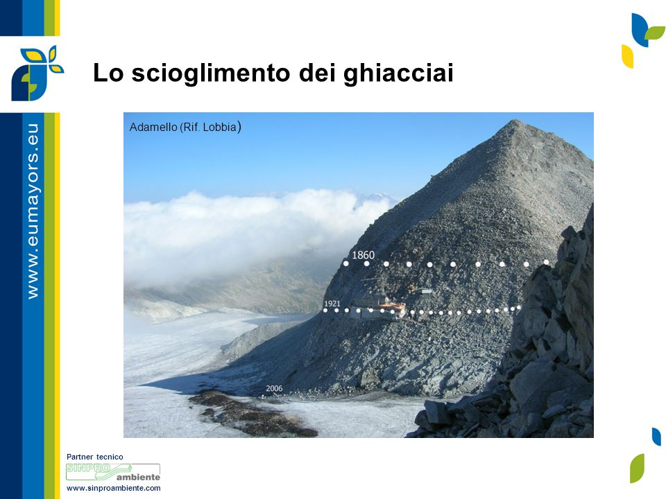 Partner tecnico www.sinproambiente.com Lo scioglimento dei ghiacciai Adamello (Rif. Lobbia )