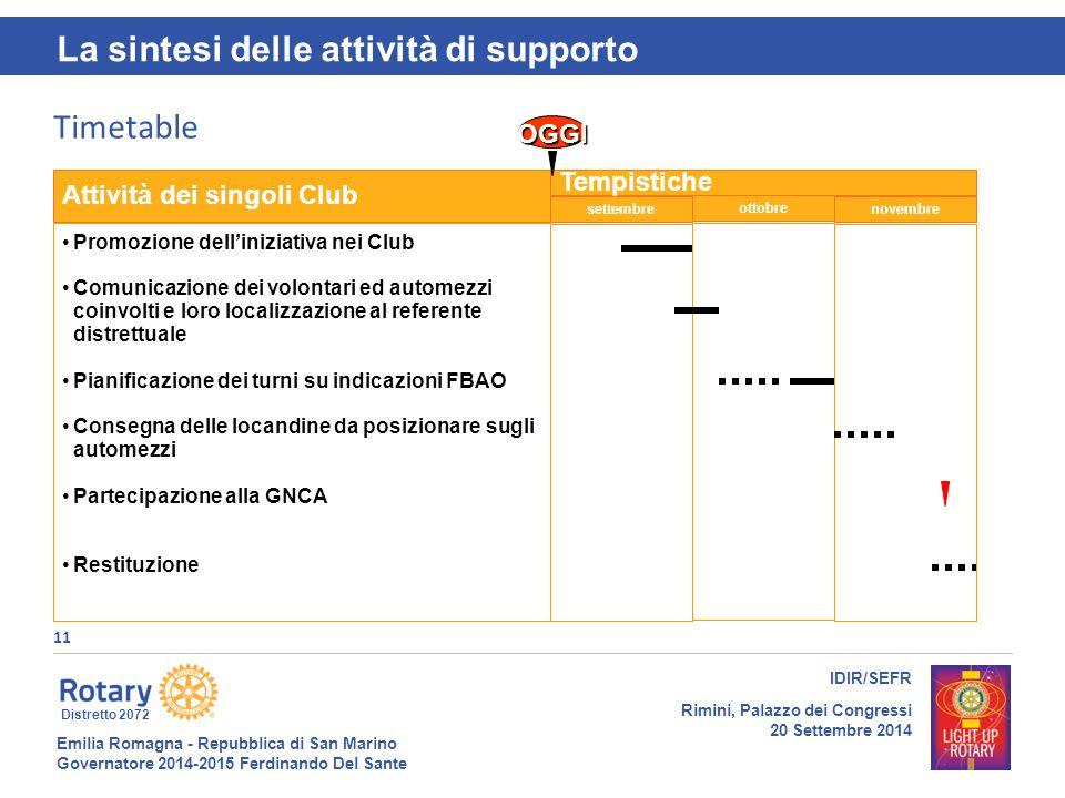 Emilia Romagna - Repubblica di San Marino Governatore 2014-2015 Ferdinando Del Sante Distretto 2072 11 IDIR/SEFR Rimini, Palazzo dei Congressi 20 Sett