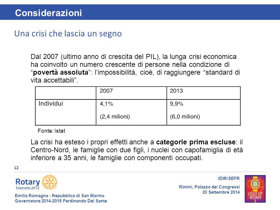 Emilia Romagna - Repubblica di San Marino Governatore 2014-2015 Ferdinando Del Sante Distretto 2072 12 IDIR/SEFR Rimini, Palazzo dei Congressi 20 Sett