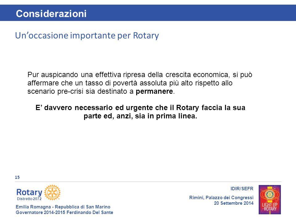 Emilia Romagna - Repubblica di San Marino Governatore 2014-2015 Ferdinando Del Sante Distretto 2072 15 IDIR/SEFR Rimini, Palazzo dei Congressi 20 Sett