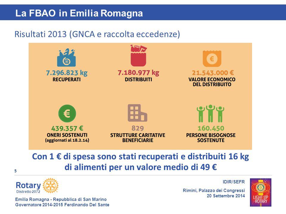 Emilia Romagna - Repubblica di San Marino Governatore 2014-2015 Ferdinando Del Sante Distretto 2072 5 IDIR/SEFR Rimini, Palazzo dei Congressi 20 Sette
