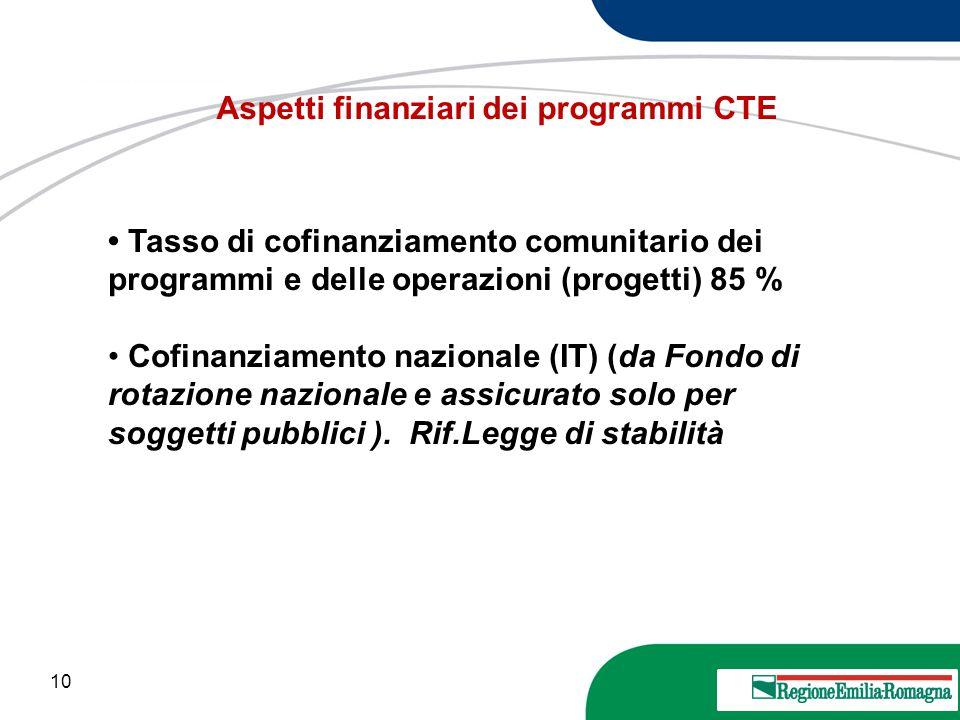 10 20 Marzo 2013 Tasso di cofinanziamento comunitario dei programmi e delle operazioni (progetti) 85 % Cofinanziamento nazionale (IT) (da Fondo di rot