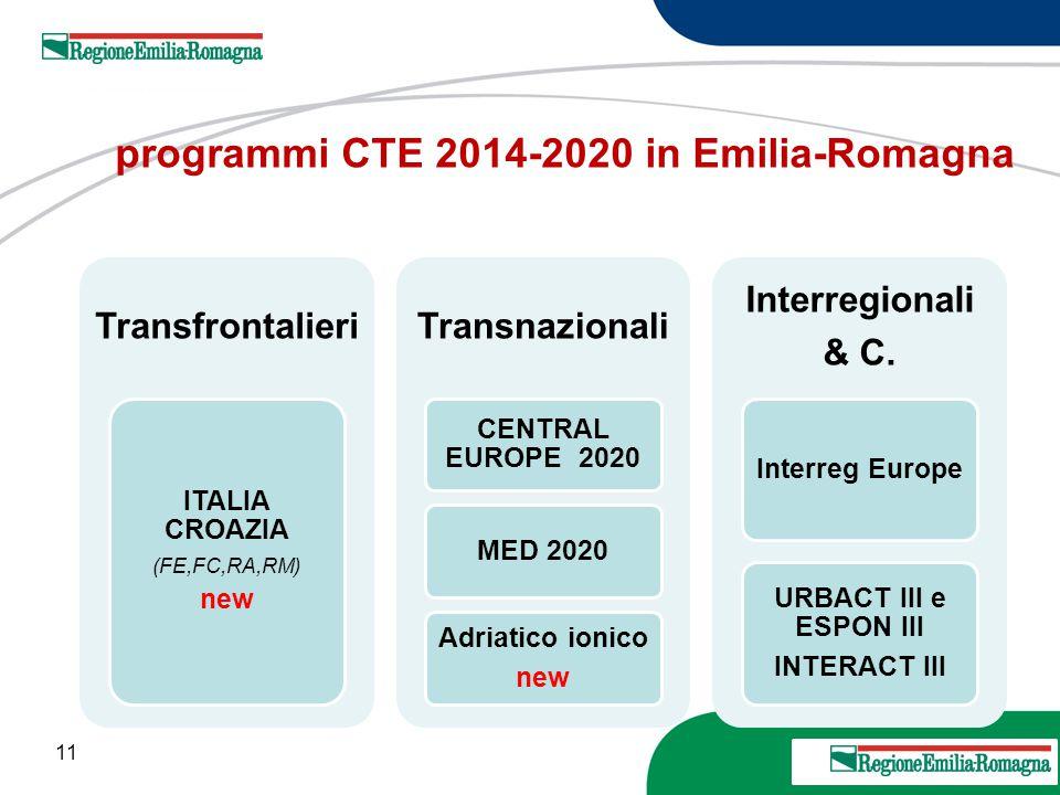 11 20 Marzo 2013 programmi CTE 2014-2020 in Emilia-Romagna Transfrontalieri ITALIA CROAZIA (FE,FC,RA,RM) new Transnazionali CENTRAL EUROPE 2020 MED 20