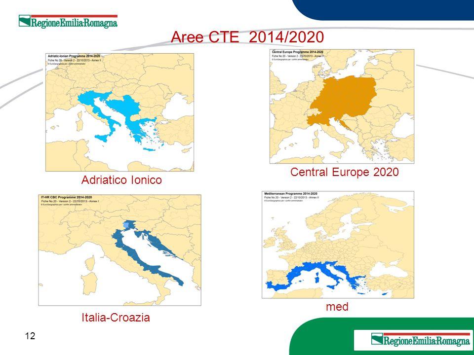 12 20 Marzo 2013 Aree CTE 2014/2020 Adriatico Ionico Central Europe 2020 Italia-Croazia med